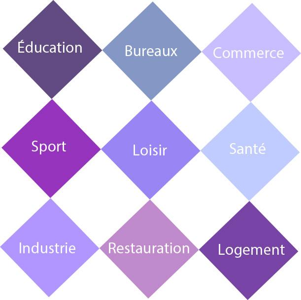 Domaines d'activité Finition Design